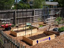 Small Picture Raised Bed Garden Ideas Plan A Garden Bed Planning Vegetable