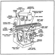 Mazak Lathe Wiring Diagram