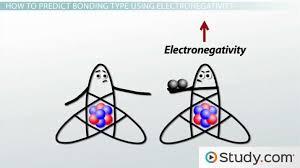 Ionic Vs Covalent Bonds Venn Diagram Polar And Nonpolar Covalent Bonds Definitions And Examples