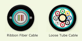 Optimize Network Capacity With Ribbon Fiber Cable Fs Community