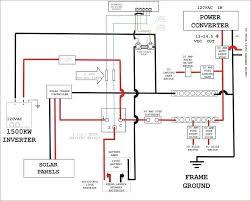 2006 wildcat camper wiring diagram wiring diagram structure forest river wiring schematics wiring diagram 2006 wildcat camper wiring diagram