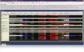 Global Trading Platform Ib Trader Workstation