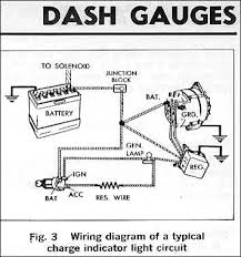 ford ammeter wiring diagram wiring diagrams best factory ammeter wiring fordification com simple ciruit ammeter ford ammeter wiring diagram