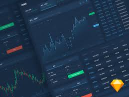 Free Fx Charts Trading Charts For Sketch Free Mockups Best Free Psd