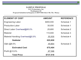 Cost Proposal Templates Preparing Cost Proposals 37
