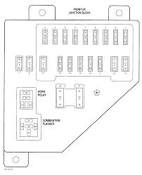 98 dodge caravan fuse box diagram wiring diagram libraries 98 dodge fuse box on wiring diagram2000 dodge ram fuse box wiring diagrams best chevy silverado