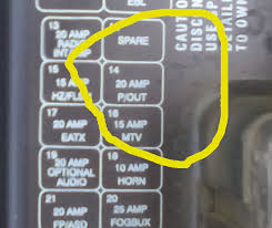 dodge neon questions where is the fuse box in the 2005 dodge 2000 Dodge Neon Parts Diagram the power outlet fuse is under the hood its a 20 amp blade fuse at the 14 position labeled p out