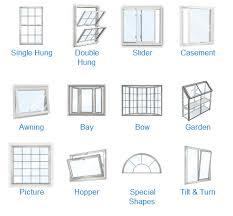 window replacement cost. Exellent Replacement Popular Window Styles Inside Replacement Cost