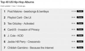 Jackie Hill Perry Long Awaited Crescendo Album On Itunes
