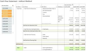 cash flow statement indirect method in excel indirect in excel cash flow statement indirect method excel template