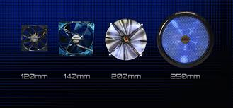 Gaming Pc Comparison Chart The Basics Of Case Fan Noise Airflow And Quieter Gaming