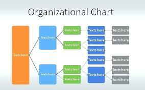 Interactive Organizational Chart Template Templates