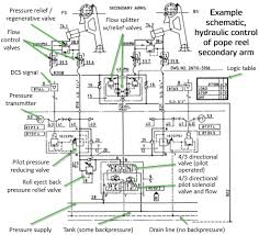 Field Report How To Read Fluids Circuit Diagrams Part 2