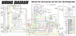 1966fordtruck masterwiring jpg 1966 ford truck wiring diagrams fordification info the 61 66
