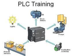 plc scada wiring diagram plc image wiring diagram plc scada dcs training plc scada hmi drives dcs training level 1 on plc scada wiring