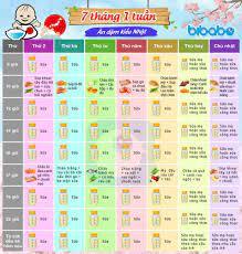 Thực đơn ăn dặm cho bé 7 tháng 1 tuần - bibabo.vn