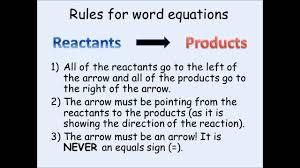 chemistry word equations ks3 chemistry writing word ks3 chemistry writing word source abuse report