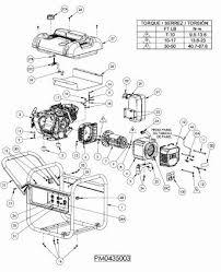 coleman powermate generator wiring diagram wiring diagram rv onan generator wiring diagram rv image about wiring