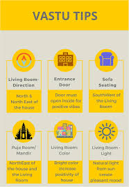 8 Rustic Vastu Colours For Living Room Pics In 2019 Vastu