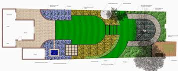 Small Picture Fees Landscape Design Surrey Bracknell Oxfordshire Ascot