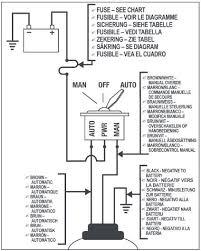 wiring diagram for bilge pump yhgfdmuor net rule automatic bilge pump switch wiring diagram rule automatic bilge pump wiring diagram, wiring diagram