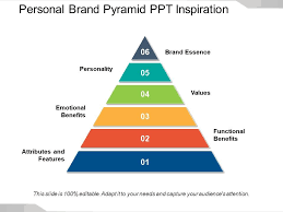 Pyramid Ppt Personal Brand Pyramid Ppt Inspiration Powerpoint Slide