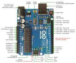 arduino circuit diagram lok wiring diagram arduino circuit diagram maker online at Arduino Wiring Diagram Maker
