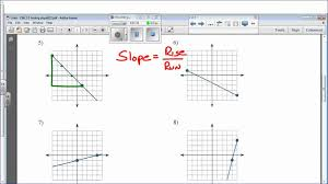 graphing linear equations worksheet pdf awesome slope intercepts and graphing answer key lovely kuta cm