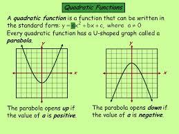 Functions Algebra 1 Worksheet - Checks Worksheet