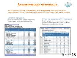 Презентация на тему Хеликс АВТОМОЙКА И ШИНОМОНТАЖ программа  28 В программе
