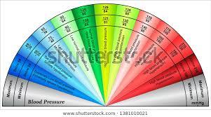 Blood Pressure Chart Numbers Normal Range Stock Vector