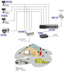 house network wiring diagram on house images free download images Ethernet Cable Wiring Diagram Guide house network wiring diagram on house network wiring diagram 10 ethernet cable wiring guide network appliances diagram USB to Ethernet Wiring Diagram
