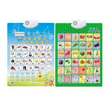 Hear Learn All In One Alphabet And Fruits Educational Wall Chart Pack Of 2 Charts