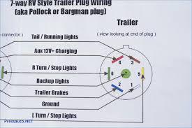 excellent 7 pin round trailer plug wiring diagram ideas wiring 7 blade trailer plug wiring diagram at 7 Pin Rv Plug Wiring
