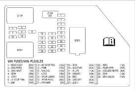 2011 chevy impala fuse box diagram 2009 chevy impala cigarette manual impala 2000 español at 04 Impala Fuse Box Location