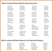 Skills List For Resume Resume Skills List Art Resume Examples 11