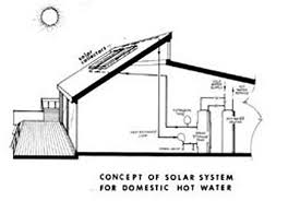Passive Solar Home Design U2013 Home Interior Plans Ideas The Passive Solar Home Designs