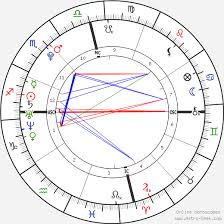 Aaron Carter Birth Chart Horoscope Date Of Birth Astro