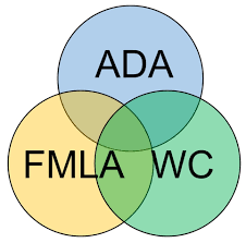 The Intersection Of Ada Fmla And Workers Compensation 1
