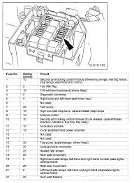 my radio quit working in my 00 jaguar xj8 there is no power 2000 jaguar s type fuse box location at 2000 Jaguar S Type Fuse Box Diagram