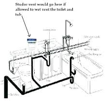 bathtub drain diagram bathroom plumbing vent bathroom piping diagram bathroom vent pipe home depot bathtub drain bathtub drain