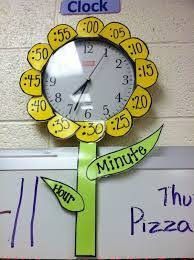 Telling Time Anchor Chart Anchor Charts Unit 2