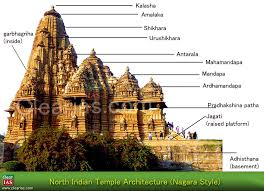 temple architecture and sculpture hindu buddhist and jain  nagara temple architecture model