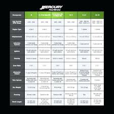 Fuel Mixture Chart For Outboards 50 1 Gas Oil Geng5angka Co