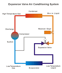air conditioning system diagram. air conditioning system diagram -