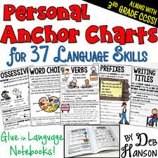 3rd Grade Anchor Charts 3rd Grade Language Anchor Charts 37 Charts