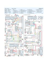 peugeot wiring diagram peugeot image peugeot 206 radio wiring diagram peugeot auto wiring diagram on peugeot 307 wiring diagram 2004