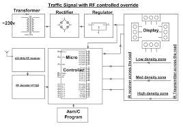 density based traffic light control system circuit diagram density based traffic light control system circuit diagram