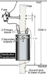 volt plug wiring image wiring diagram single phase wiring diagram 3 wire wiring diagram schematics on 240 volt plug wiring