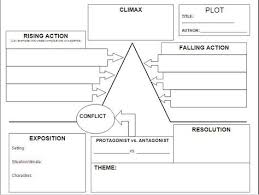 Story Development Chart Image Result For Plot Development Worksheet Plot Map Plot